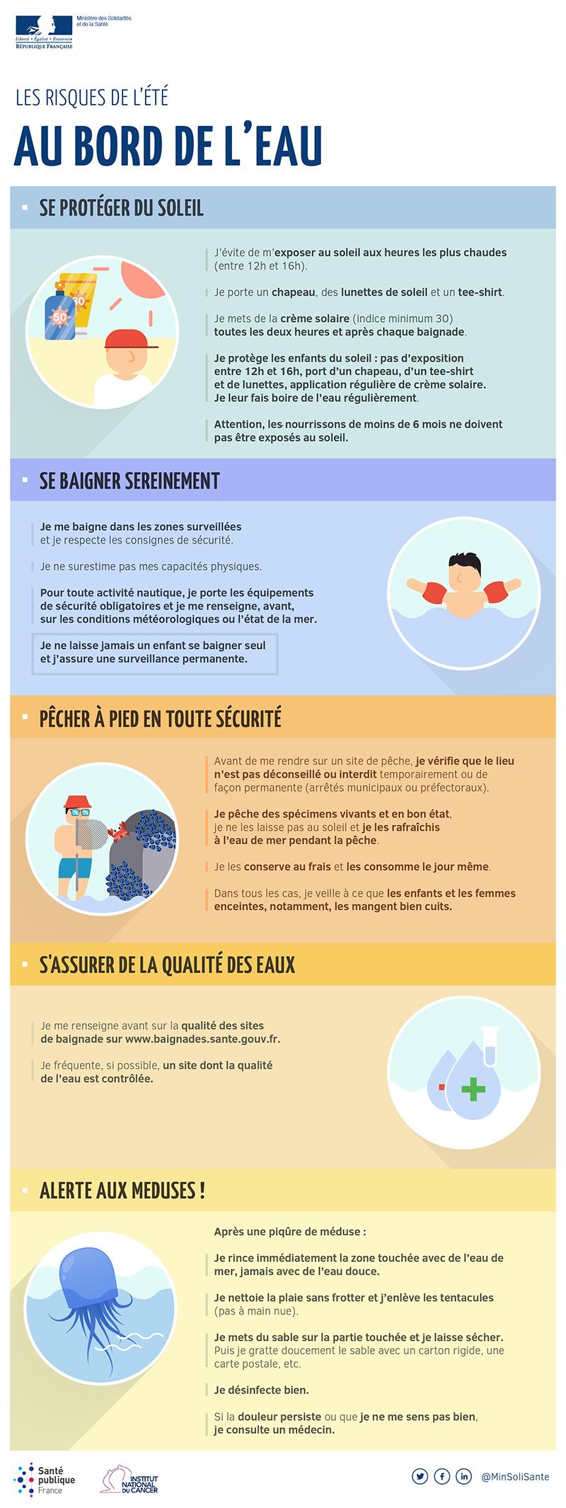 infog_auborddeleau2