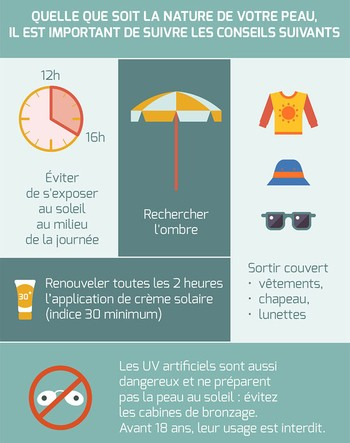 Infographie_risque_solaire_1_medium
