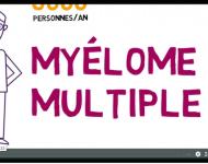 Lire la suite de Myélome multiple : découvrez la vidéo