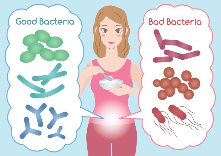 Woman silhouette and Good Bacteria and Bad Bacteria